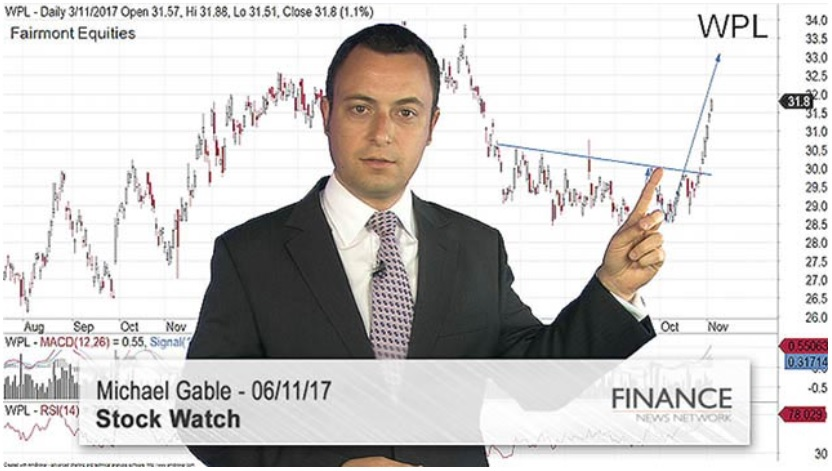 Click to view video: Stock Watch: Technical Analysis