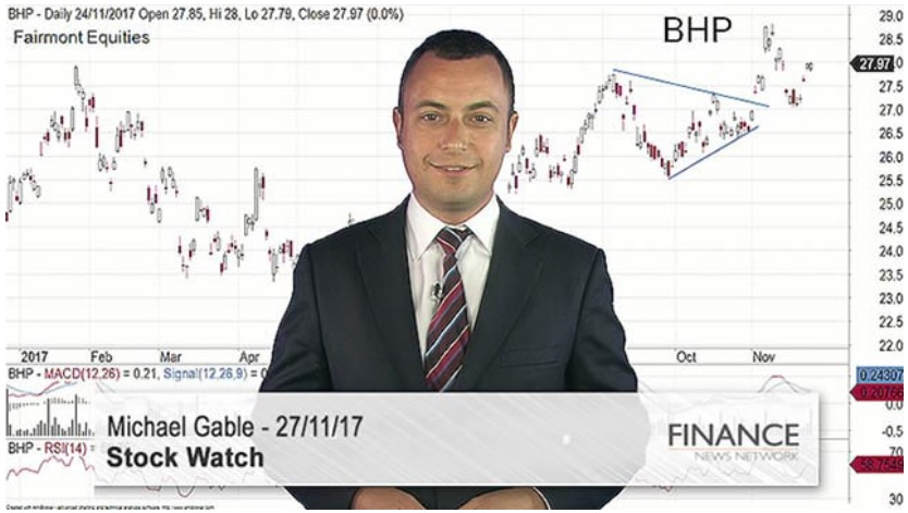 Stock Watch video